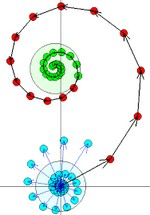Комплексные числа решение задач онлайн решения задач по геометрии из сканави