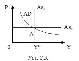 Решение задачи определить ожидаемый уровень инфляции задачи по химии с решением учебник