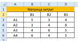 данные транспортной задачи в Excel