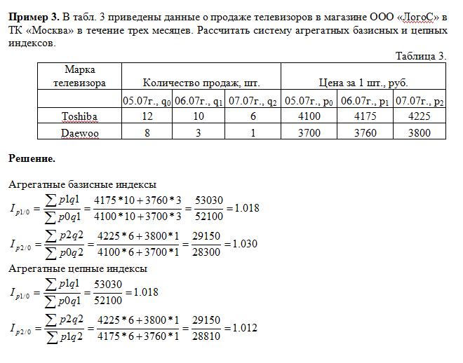 Индексы примеры решения задач задачи на поясное время с решением
