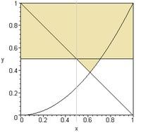 Контрольная работа интегралы неопределенные определенные  контрольная работа интегралы