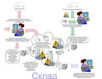 Контрольные работы по маркетингу с решением контрольная работа по маркетингу