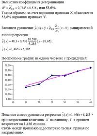 Контрольные работы по математической статистике контрольная работа по математической статистике
