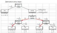 Контрольные работы по теории игр с решением теория игр дерево решений