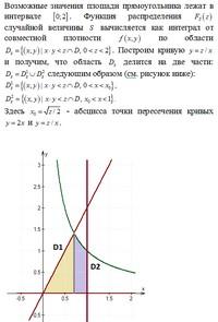 Решебник по теории вероятности непрерывной случайной величины