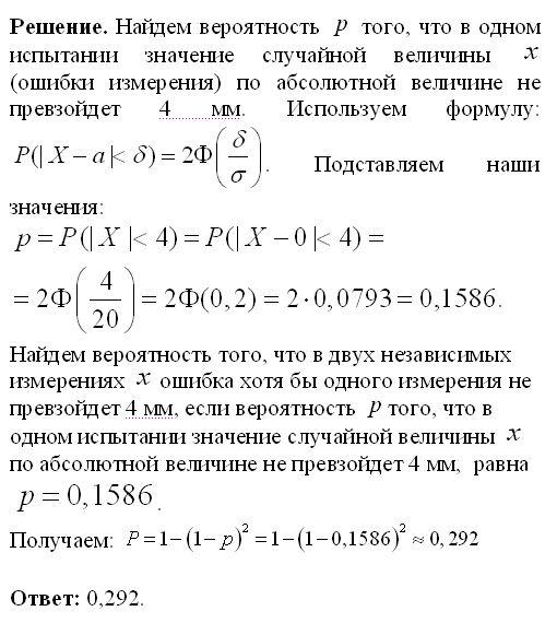 примеры как решить задачу симплексным методом