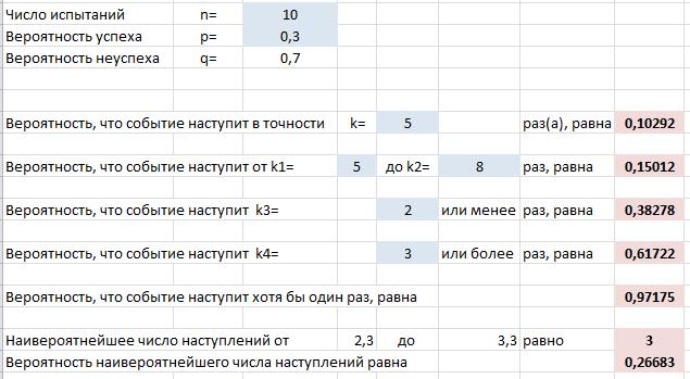 Примеры решения задач теория вероятностей бернулли решение задач по алгебре 8 класса миндюк