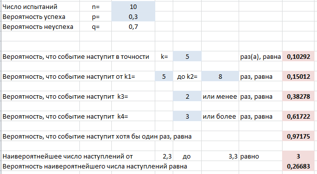 Теорема бернулли задачи с решением решение задачи о независимом множестве