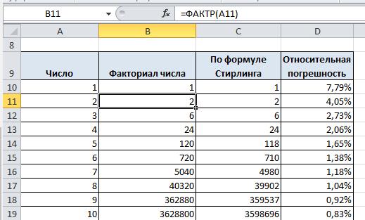 Как решить задачи с факториалом по дорогам россии решение задач