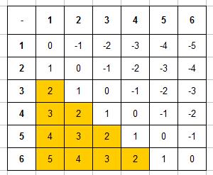 Решение задачи про кубики решение задачи по электротехники скачать бесплатно
