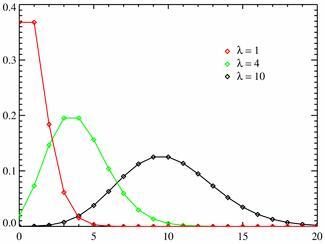 Гипергеометрическое распределение решение задач примеры решений задач по высшей математике онлайн бесплатно